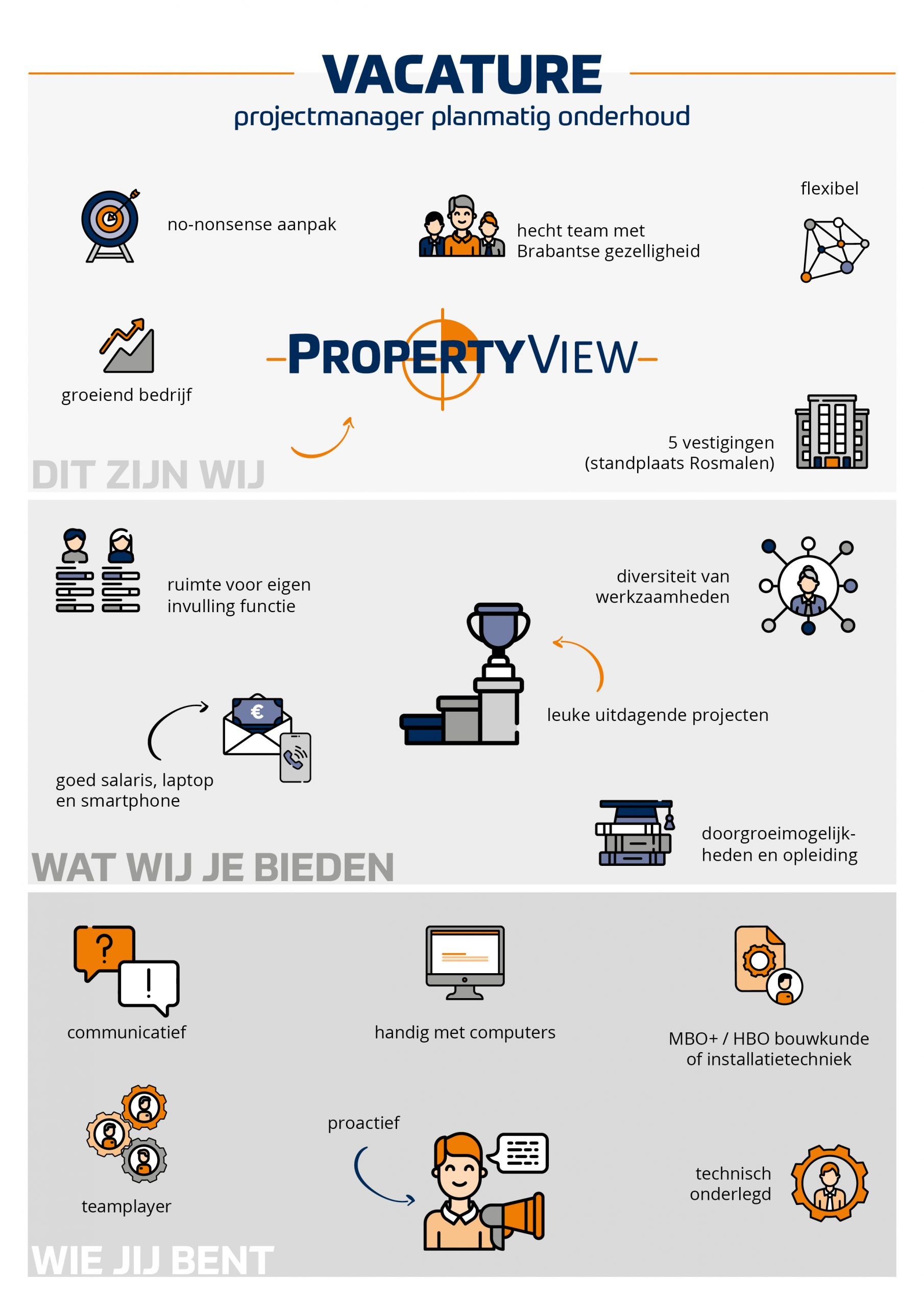 PropertyView – Grahic vacature